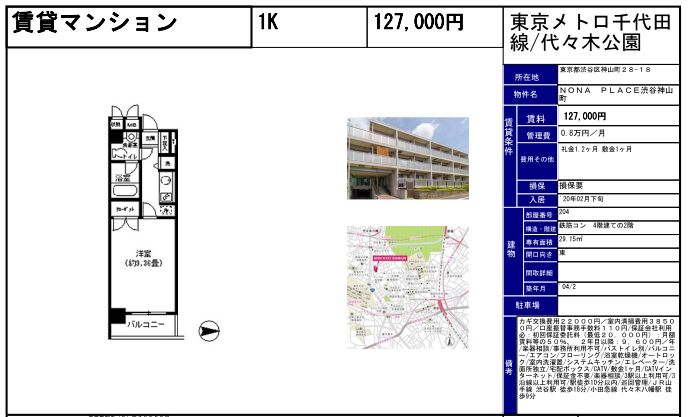f:id:yoyogiuehararealestate:20191101104713j:plain