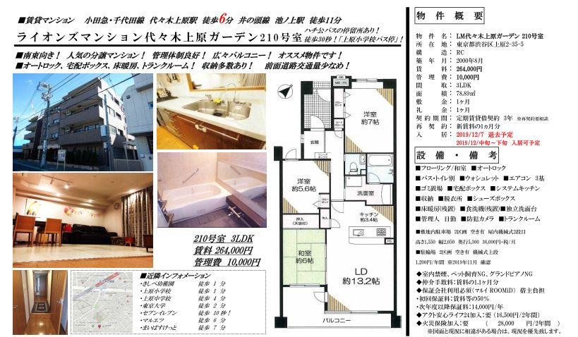 f:id:yoyogiuehararealestate:20191105194703j:plain
