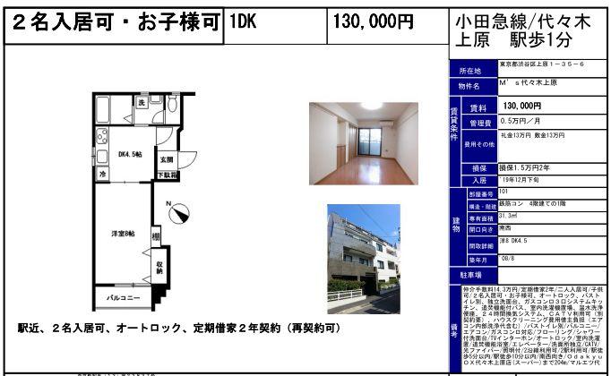 f:id:yoyogiuehararealestate:20191125095812j:plain