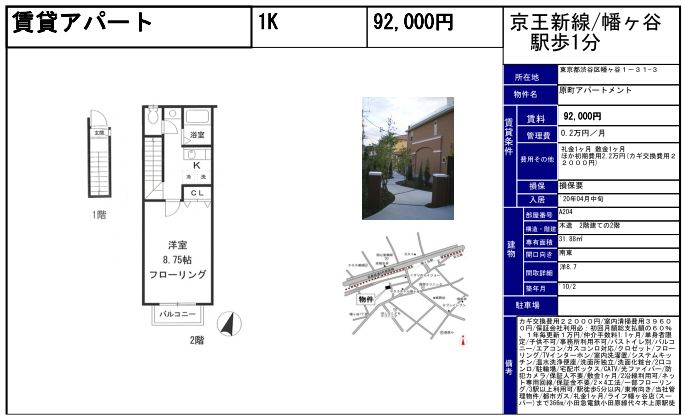 f:id:yoyogiuehararealestate:20191201094501j:plain