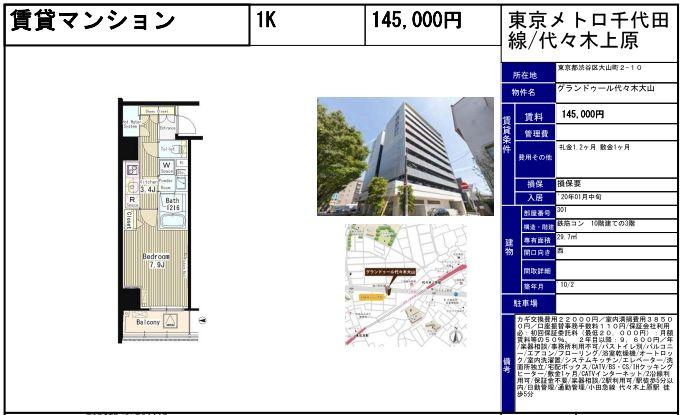 f:id:yoyogiuehararealestate:20191201094516j:plain