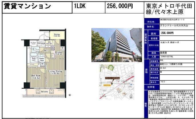 f:id:yoyogiuehararealestate:20191201094527j:plain