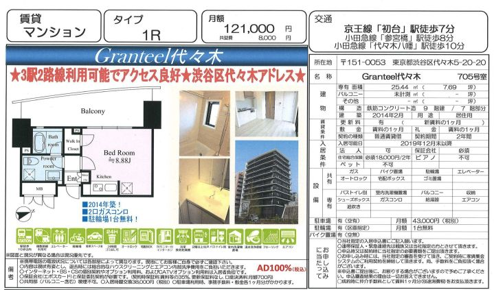 f:id:yoyogiuehararealestate:20191201094619j:plain
