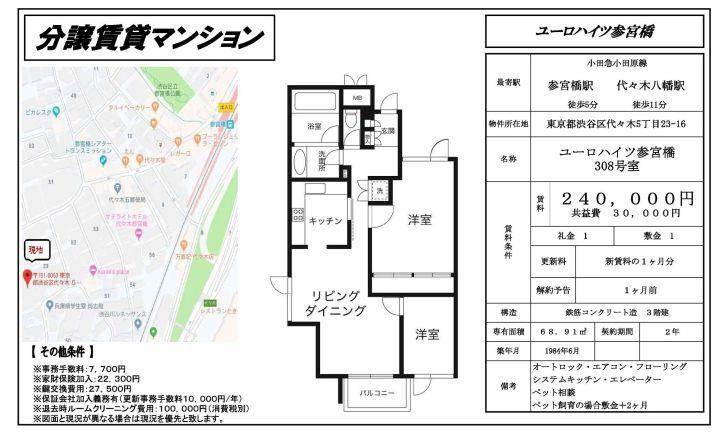 f:id:yoyogiuehararealestate:20191203103455j:plain