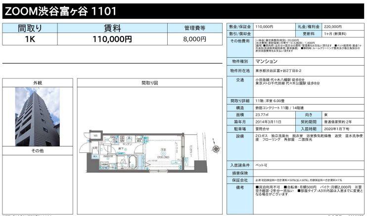 f:id:yoyogiuehararealestate:20191206111652j:plain