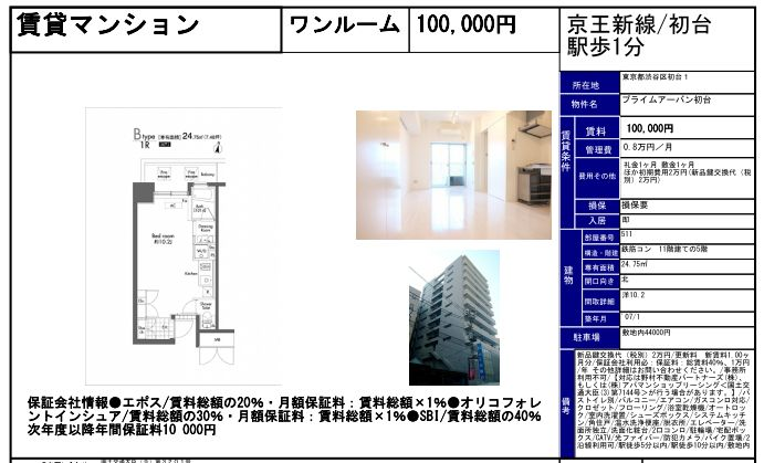 f:id:yoyogiuehararealestate:20191207092934j:plain