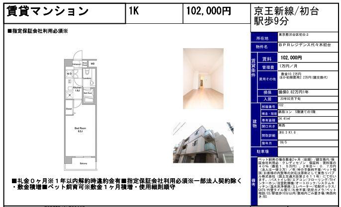 f:id:yoyogiuehararealestate:20191215094528j:plain