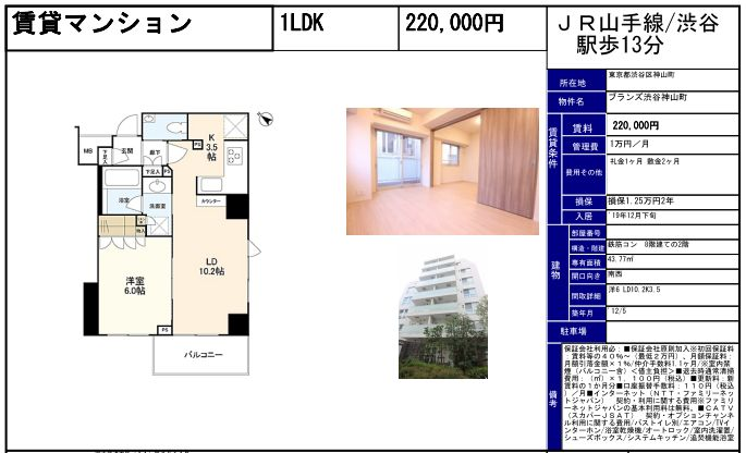 f:id:yoyogiuehararealestate:20191215094543j:plain