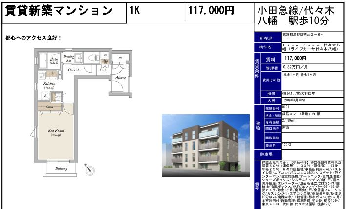 f:id:yoyogiuehararealestate:20191216095405j:plain