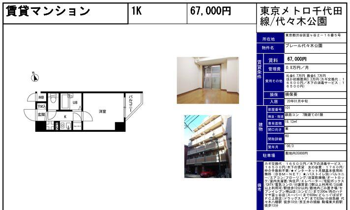 f:id:yoyogiuehararealestate:20191217192640j:plain