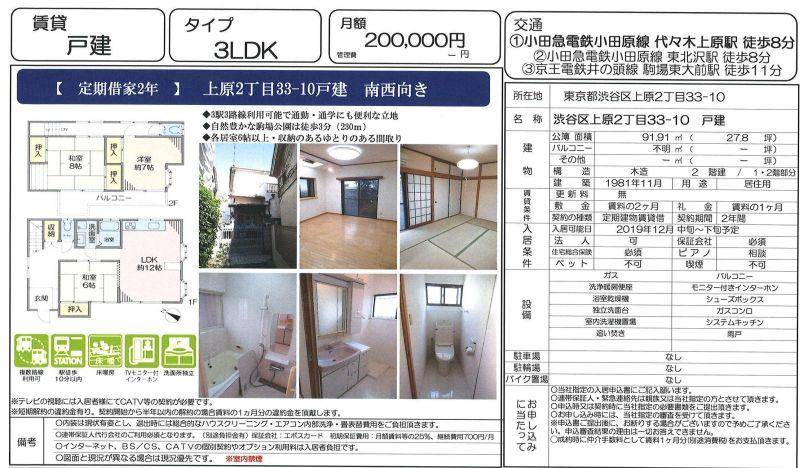 f:id:yoyogiuehararealestate:20191217192644j:plain