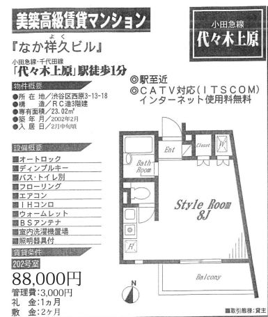 f:id:yoyogiuehararealestate:20191220103851j:plain