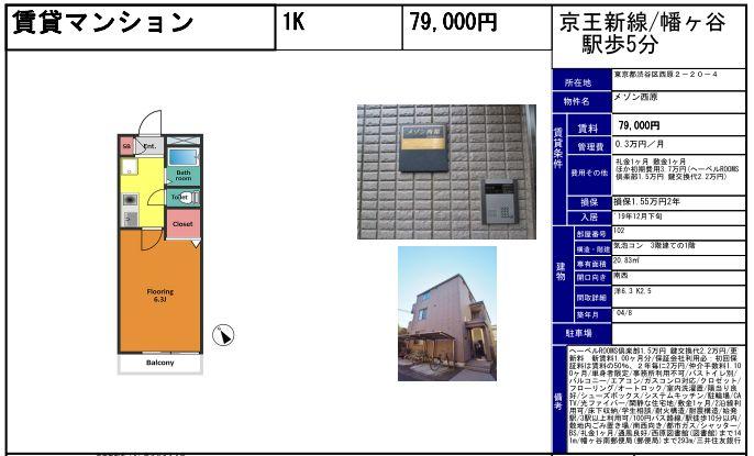 f:id:yoyogiuehararealestate:20191222095332j:plain