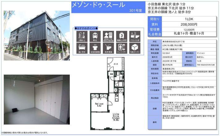 f:id:yoyogiuehararealestate:20200105095716j:plain