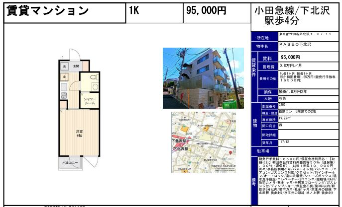 f:id:yoyogiuehararealestate:20200108100020j:plain