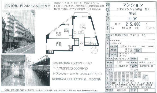 f:id:yoyogiuehararealestate:20200114110648j:plain