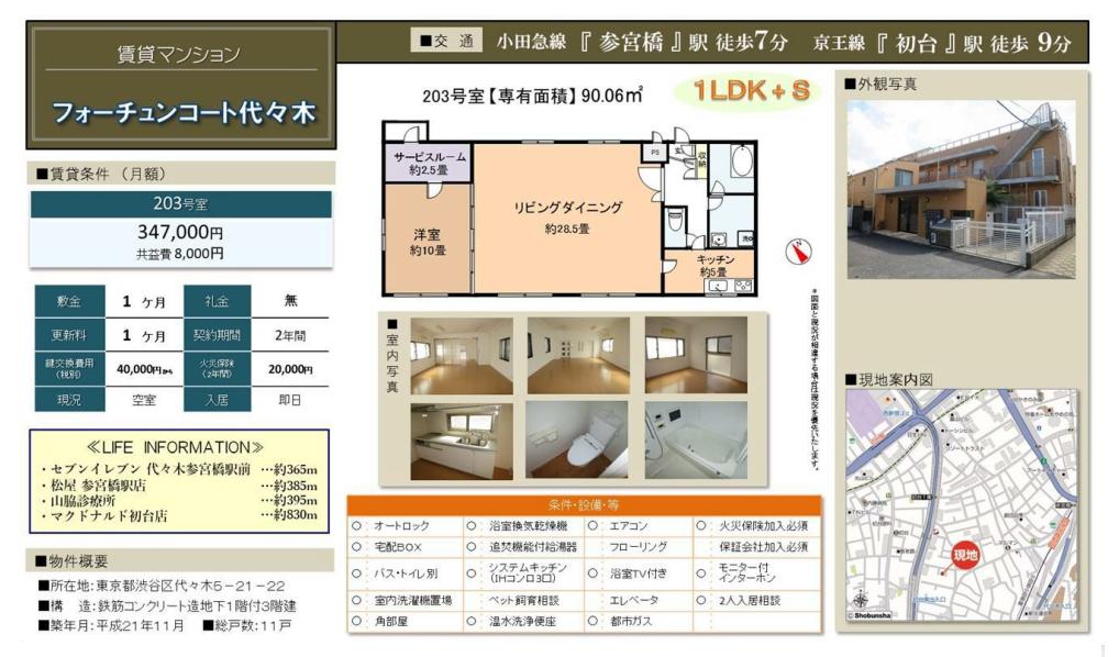 f:id:yoyogiuehararealestate:20200115105112p:plain
