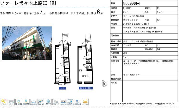 f:id:yoyogiuehararealestate:20200116101842j:plain