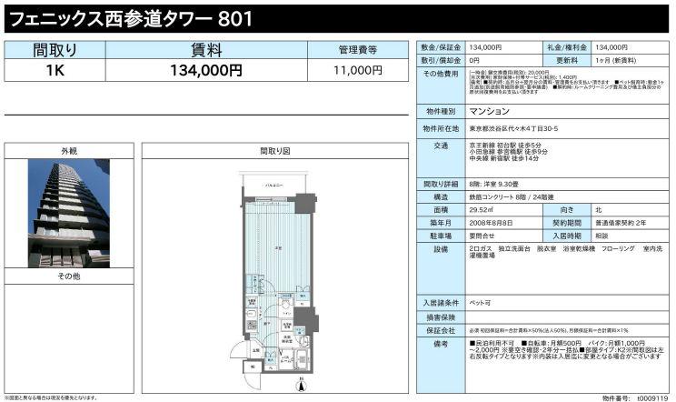 f:id:yoyogiuehararealestate:20200116101910j:plain