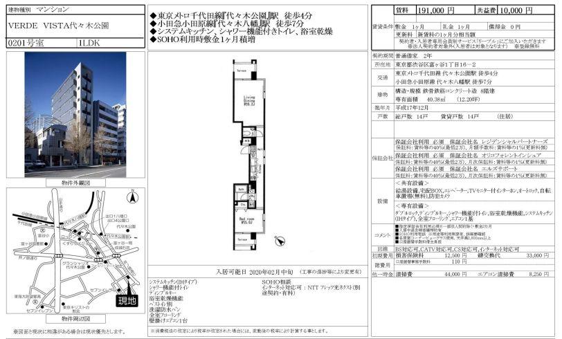 f:id:yoyogiuehararealestate:20200116101936j:plain