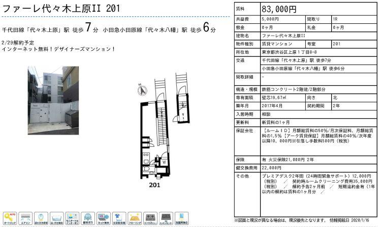 f:id:yoyogiuehararealestate:20200117104000j:plain
