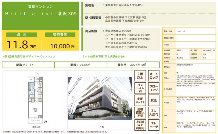 f:id:yoyogiuehararealestate:20200117104014j:plain