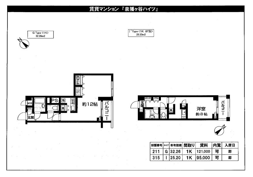 f:id:yoyogiuehararealestate:20200118201700p:plain