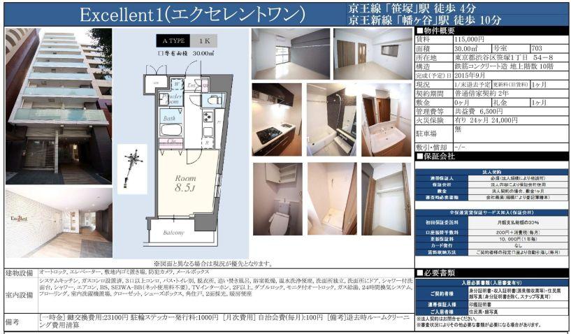 f:id:yoyogiuehararealestate:20200120101248j:plain