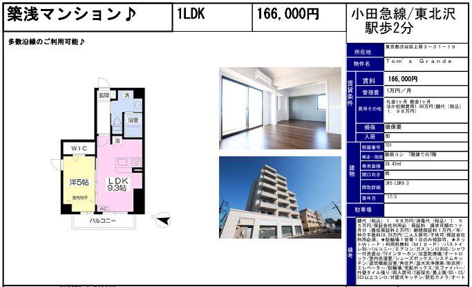 f:id:yoyogiuehararealestate:20200120101255j:plain