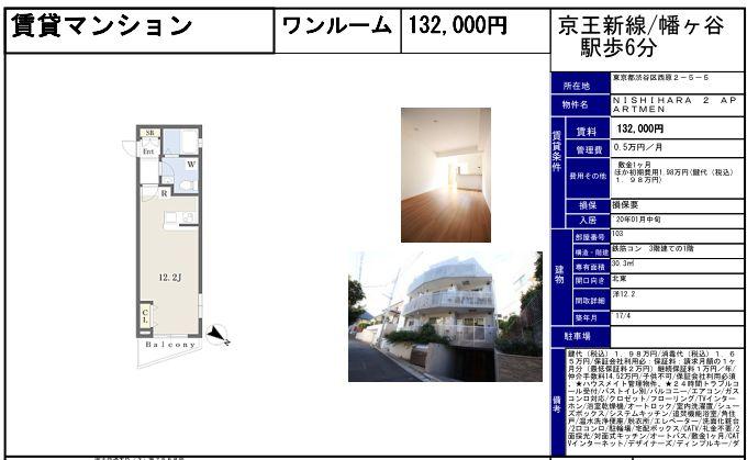 f:id:yoyogiuehararealestate:20200120101307j:plain