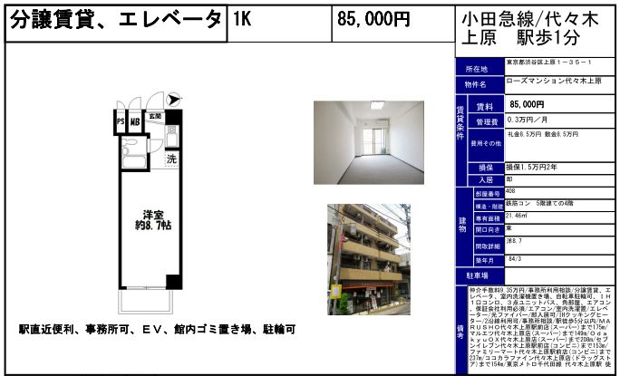 f:id:yoyogiuehararealestate:20200120101337j:plain