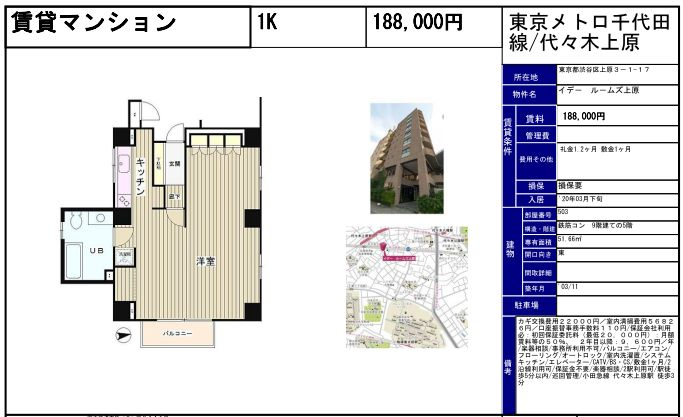 f:id:yoyogiuehararealestate:20200130102208j:plain
