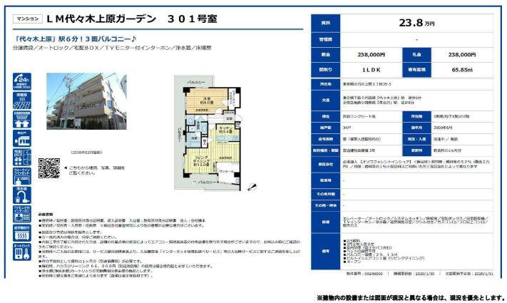f:id:yoyogiuehararealestate:20200131095731j:plain