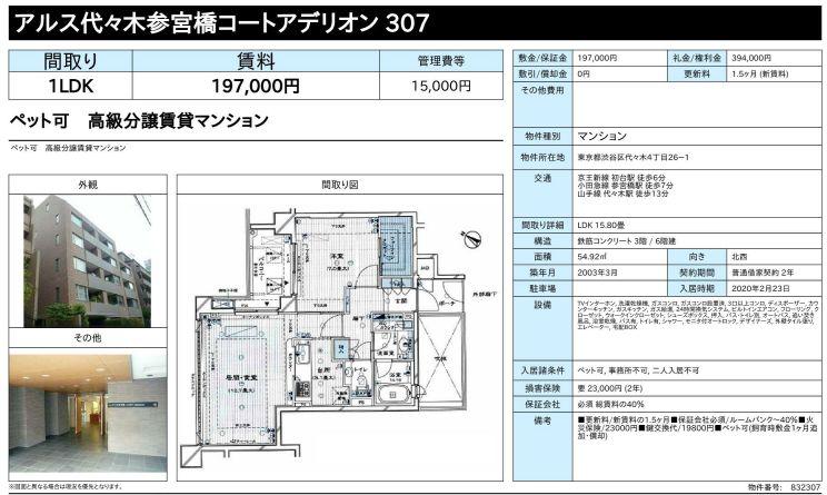 f:id:yoyogiuehararealestate:20200131095742j:plain