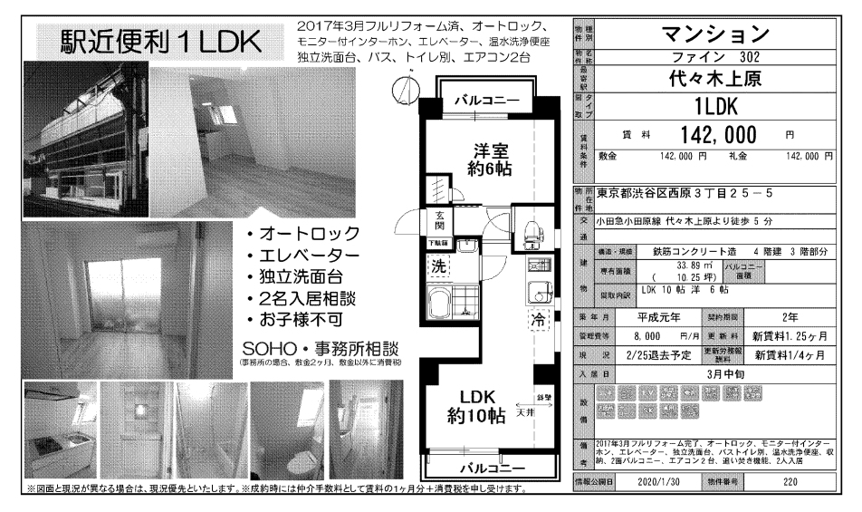 f:id:yoyogiuehararealestate:20200131110720p:plain