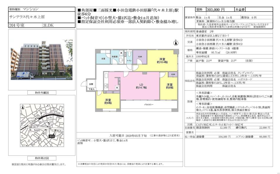 f:id:yoyogiuehararealestate:20200207105924p:plain