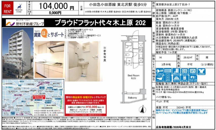 f:id:yoyogiuehararealestate:20200208103219j:plain