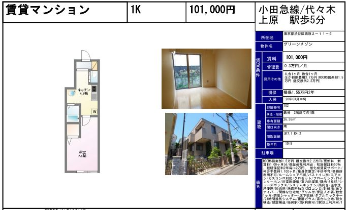 f:id:yoyogiuehararealestate:20200208103253j:plain