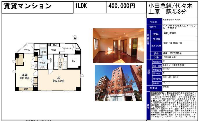 f:id:yoyogiuehararealestate:20200211094913j:plain