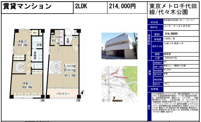 f:id:yoyogiuehararealestate:20200211094923j:plain