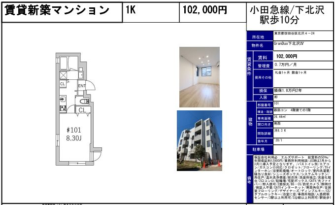 f:id:yoyogiuehararealestate:20200211095356j:plain