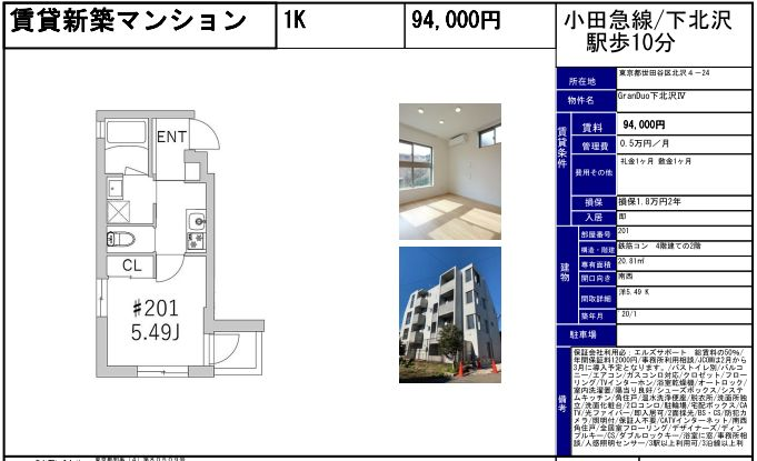 f:id:yoyogiuehararealestate:20200211095410j:plain