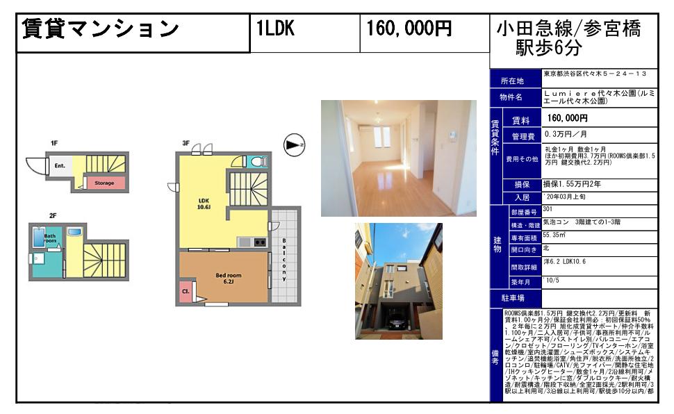 f:id:yoyogiuehararealestate:20200211120148p:plain