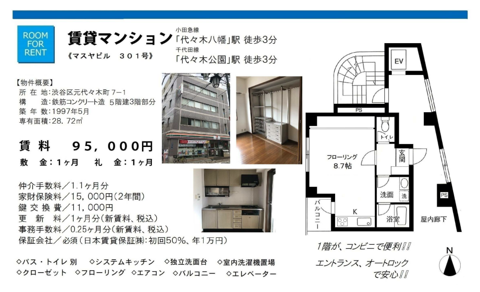 f:id:yoyogiuehararealestate:20200215093953p:plain