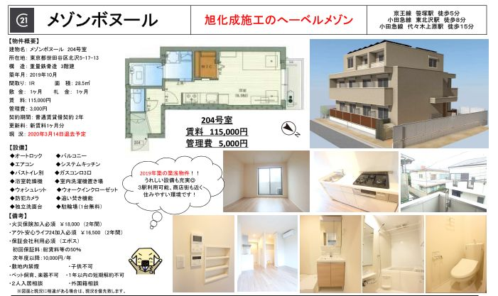 f:id:yoyogiuehararealestate:20200216101205j:plain