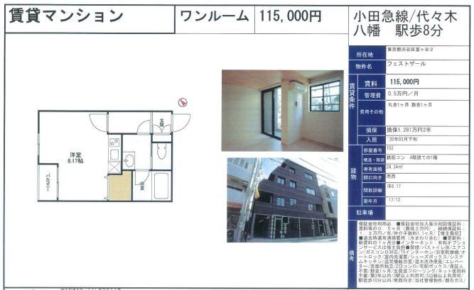 f:id:yoyogiuehararealestate:20200216101219j:plain
