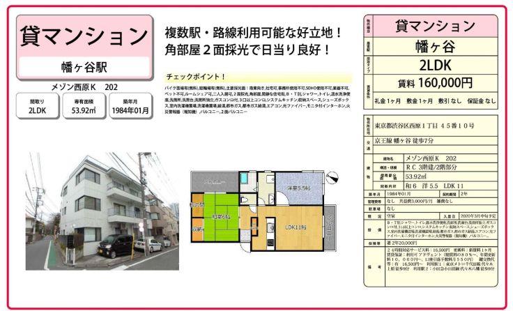 f:id:yoyogiuehararealestate:20200216104759j:plain