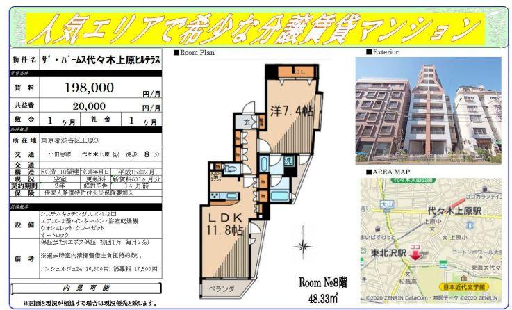 f:id:yoyogiuehararealestate:20200217094940j:plain