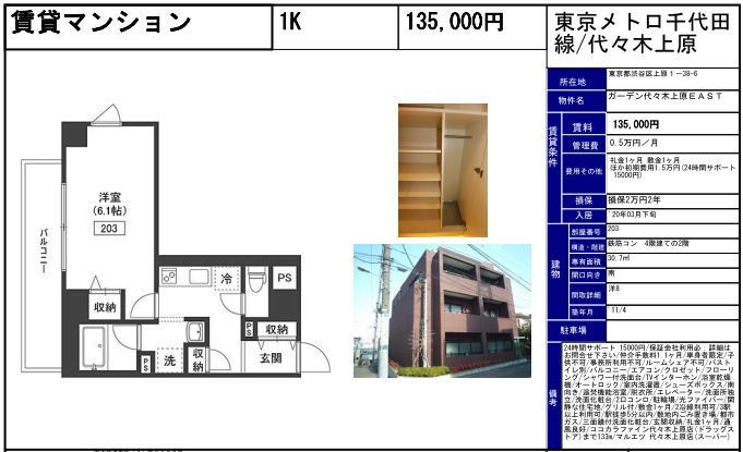 f:id:yoyogiuehararealestate:20200217094952j:plain