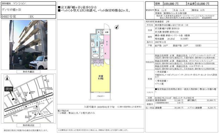 f:id:yoyogiuehararealestate:20200218103835j:plain